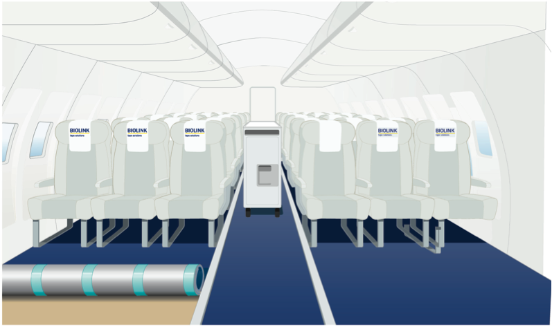 Tape Solutions For Aircraft Flooring
